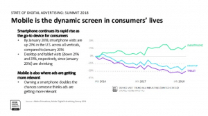 Mobile advertising will be paramount to successful digital senior living advertising